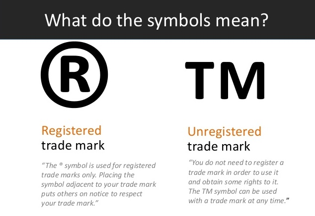 What Do You Mean By Trademark Registration And What Are Its Benefits
